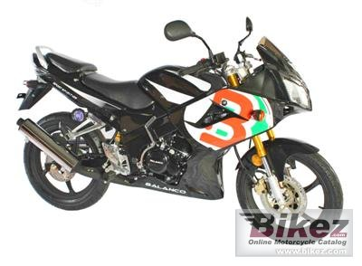 Feel the Spirit of Sport with Zest Balanco 125 Sport Spirit #8
