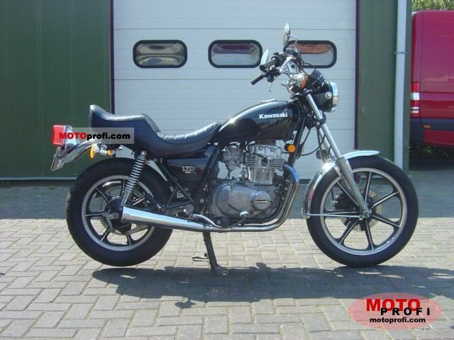 Kawasaki Z450 LTD (reduced effect) 1984 #2