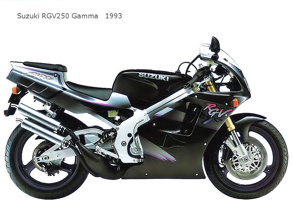 Suzuki Gs 125 Manual Pdf