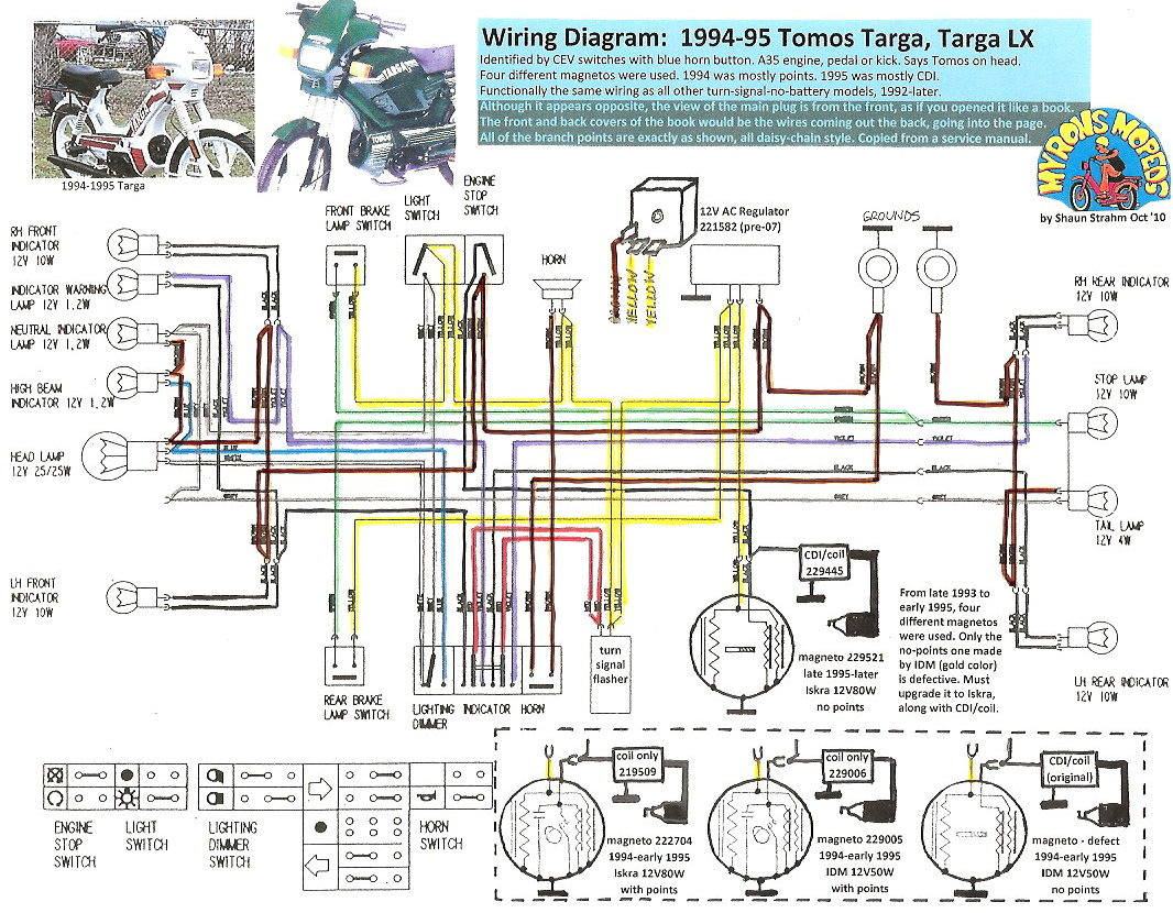 2008 chevy wiring diagram 2008 tomos youngstr 50 - moto.zombdrive.com 2008 stratoliner wiring diagram #15