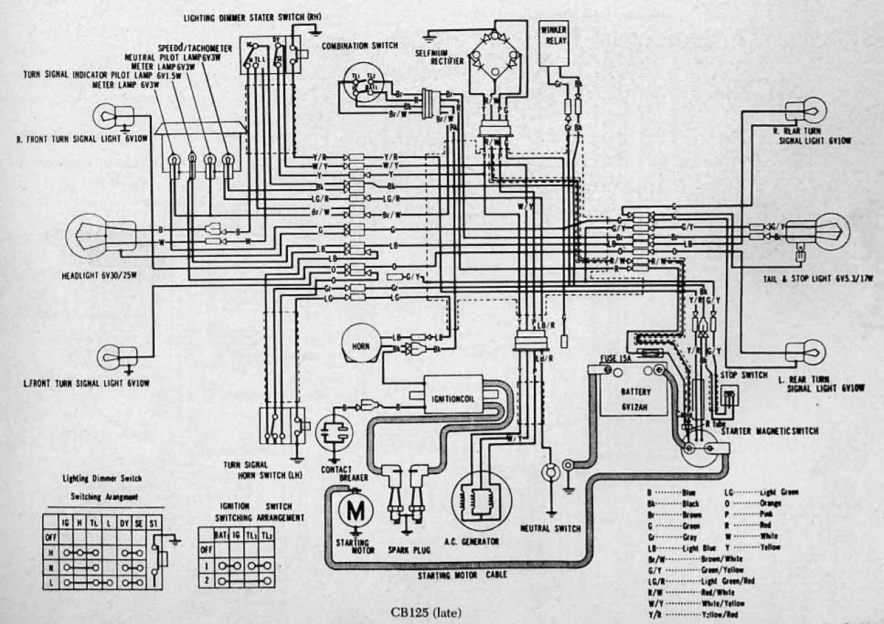 Fuse Diagram Ml320 Cdi Wiring Library Products Vector Vec1138 Honda Cb 250 27 Images