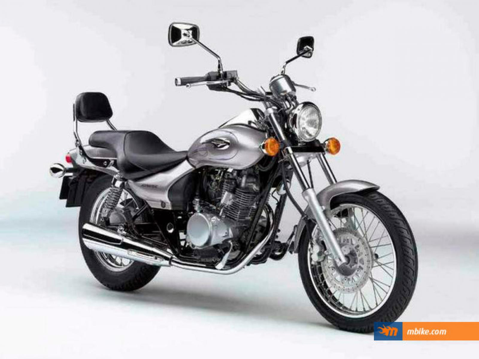 Lowest Price For A  Kawasaki Z