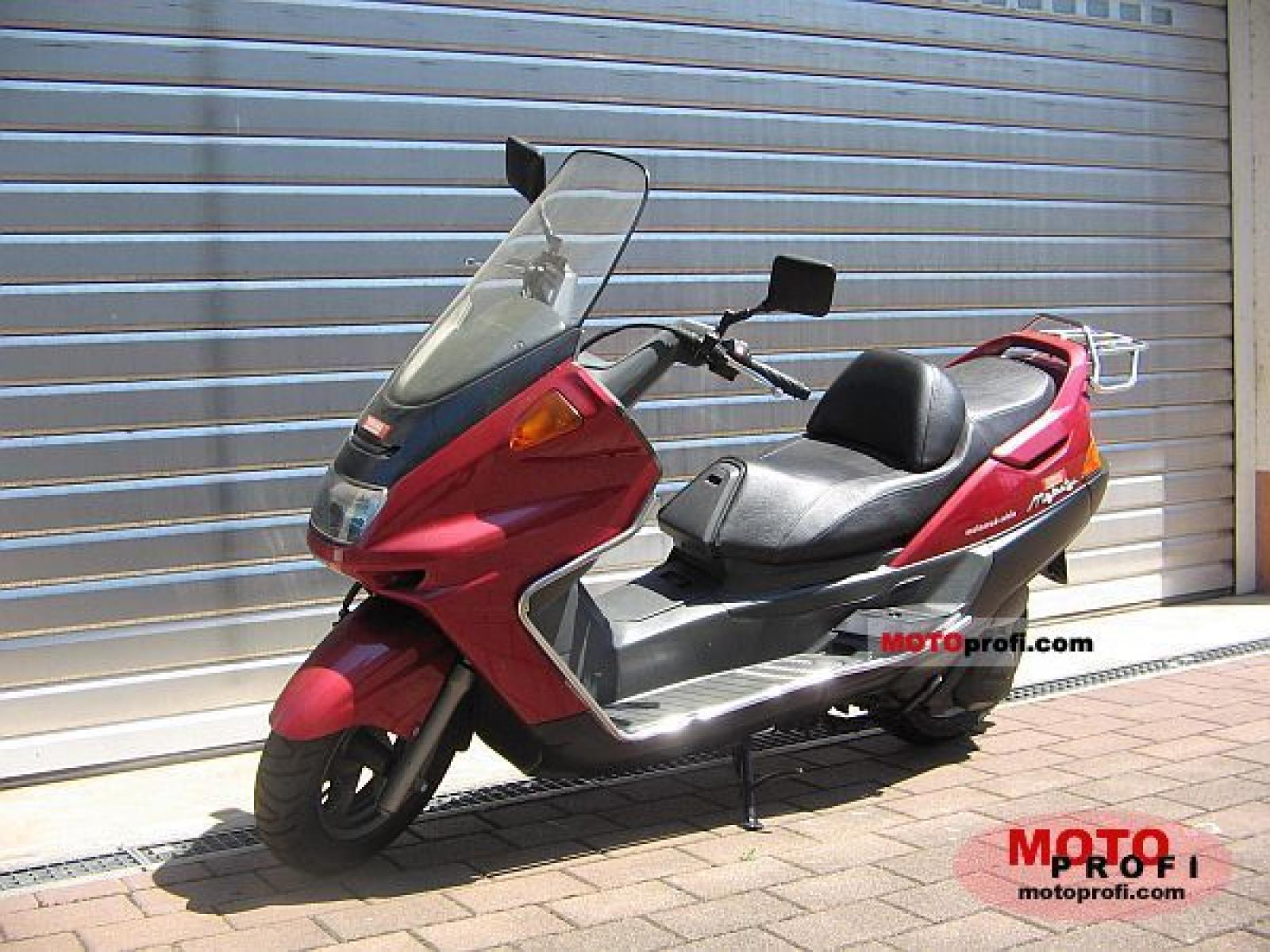 Yamaha Yp 250 User Manual Trusted Wiring Diagrams Yp250 Diagram 1997 Moto Zombdrive Com Rh 701 Remote Control Yst Sw216bl