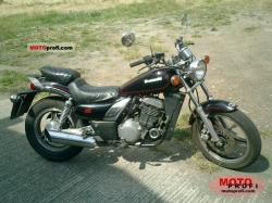 1988 Kawasaki Z450 LTD (reduced effect)