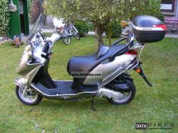Kymco Dink / Yager 150 2005 #7
