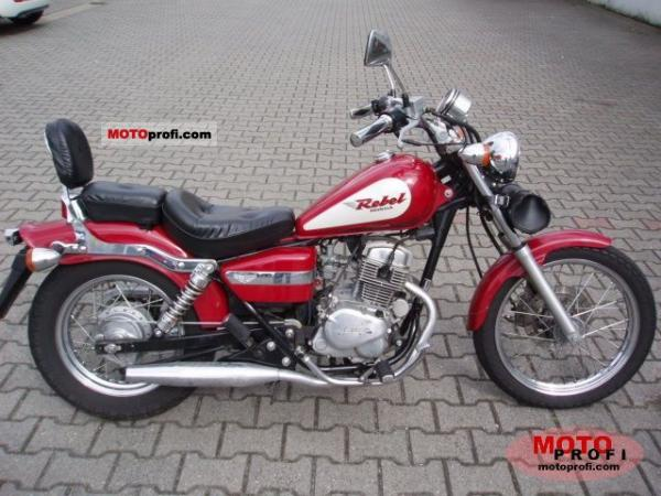 Honda CA125 Rebel